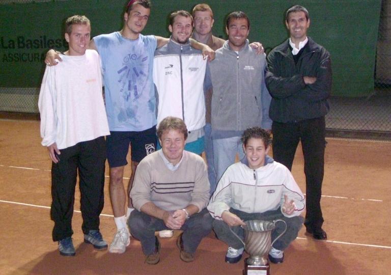 2003---Coppa-Ticino
